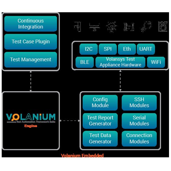 volanium-embedded